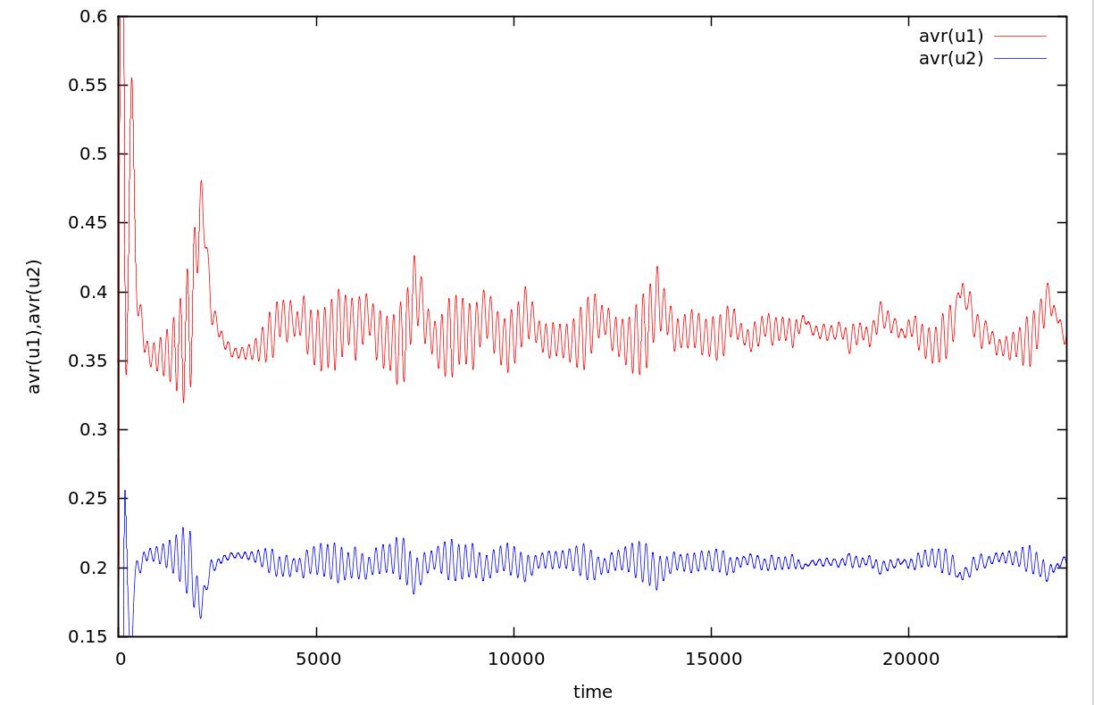 gnuplot_lines_05Dec2012-2.png