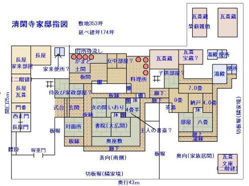 清閑寺邸の指図