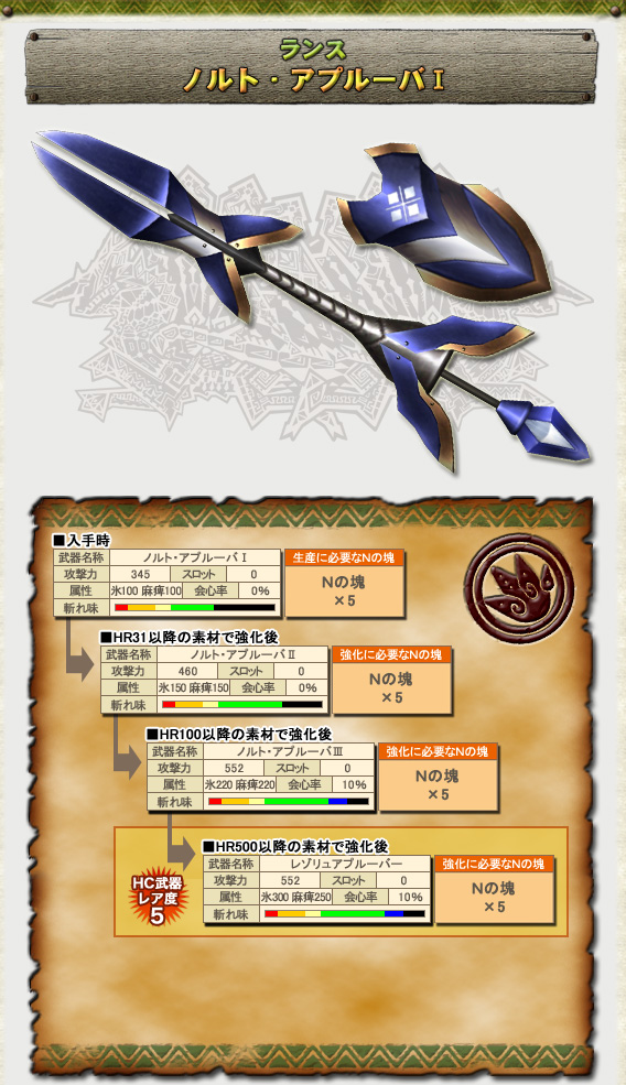 weapon_noltoapluba.jpeg