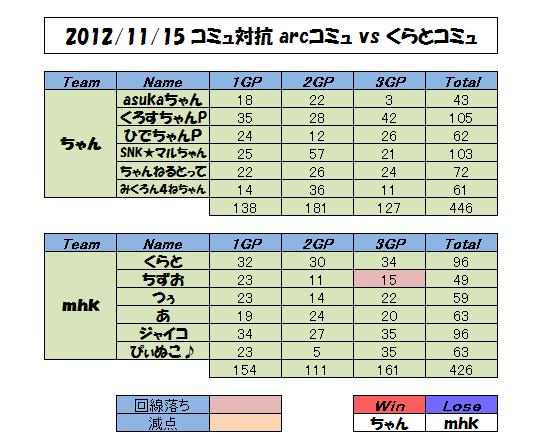 20121125130656bc6.png