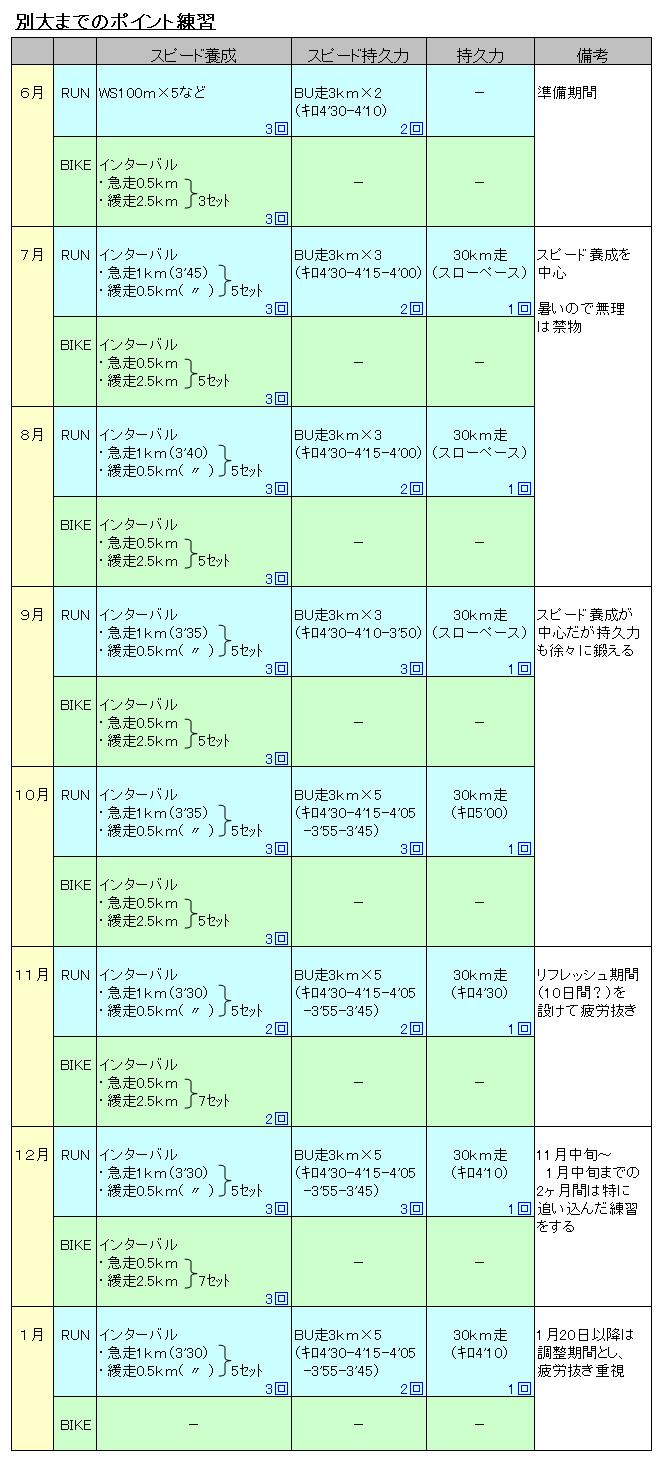 20130612142545c89.jpg