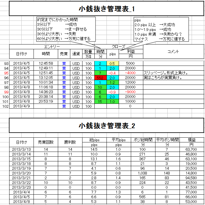 201304082140360f5.png