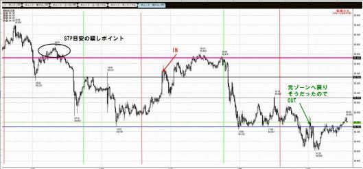 12月20日カナダ円