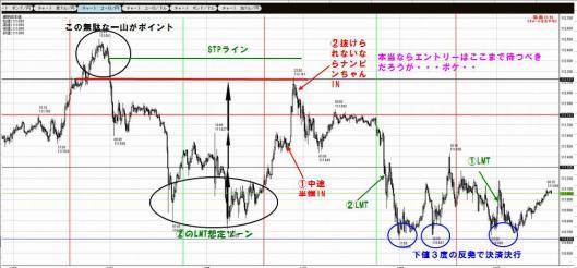 12月20日ユロ円