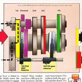 FF1速における駆動力伝達経路