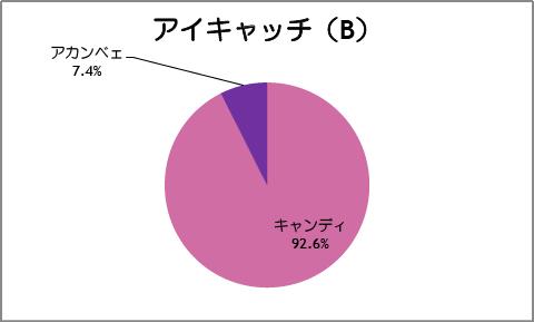 【スマイルプリキュア!】第27話:アイキャッチ(B)