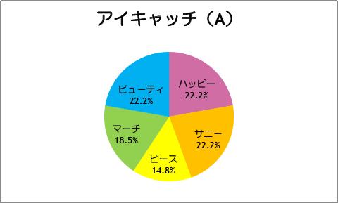 【スマイルプリキュア!】第27話:アイキャッチ(A)