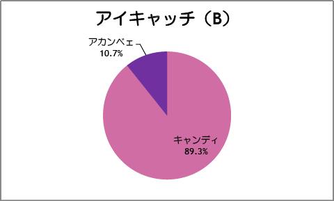 【スマイルプリキュア!】第28話:アイキャッチ(B)