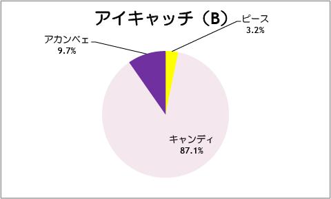 【スマイルプリキュア!】第31話:アイキャッチ(B)