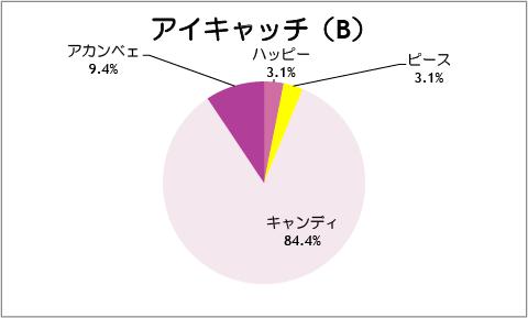 【スマイルプリキュア!】第32話:アイキャッチ(B)