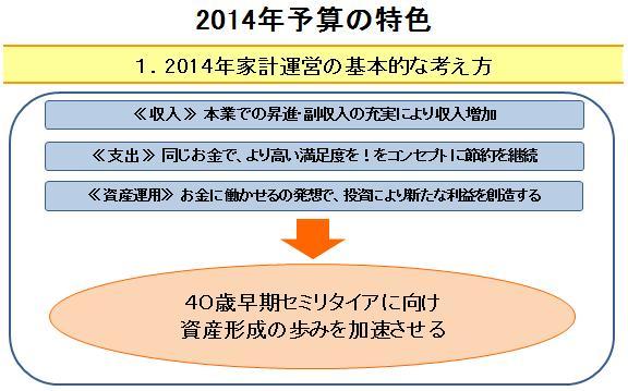 2014予算③
