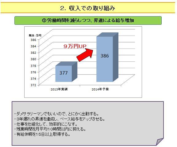 2014予算④
