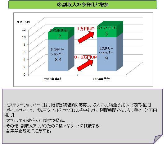 2014予算⑤
