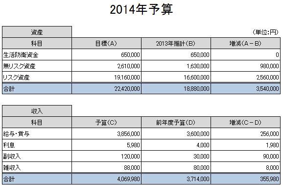 2014予算①