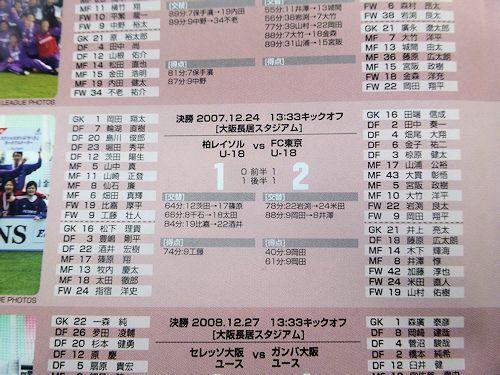 Jユースカップ(6)