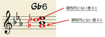 20130127193924adb.png