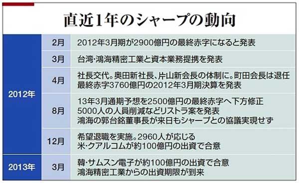 2013-03-24-b002.jpg