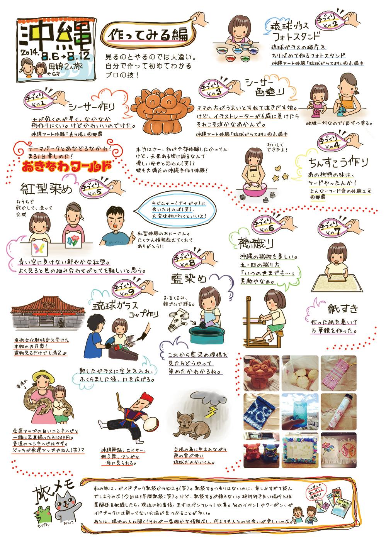 やっとできた!沖縄レポート!!