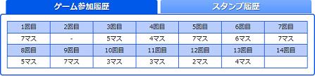 キャプチャ 12.22 get c3
