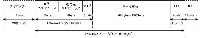 Ethernet-frame.png