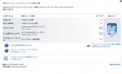 Windows Experience index(2012年8月19日)