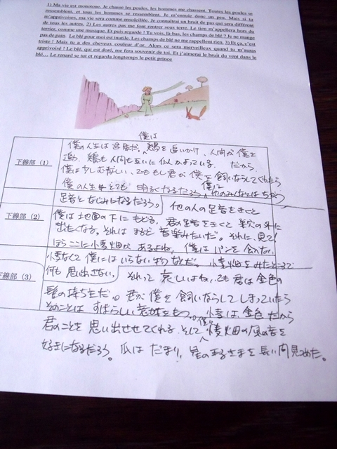 読解編 第15回 和訳
