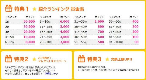 new_hapitasuranking2.jpg