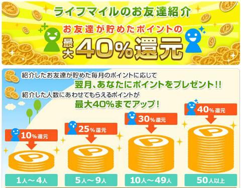 new_lifemilesyokai.jpg