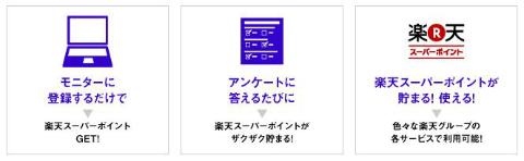 new_rakutenresearch.jpg
