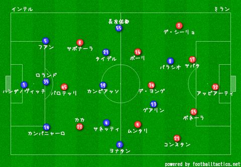 Inter_vs_AC_Milan_2013-14_re.png
