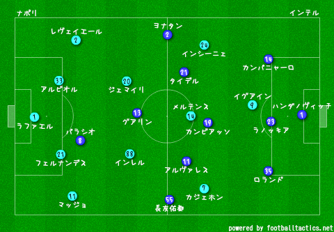 Napoli_vs_Inter_2013-14_re.png