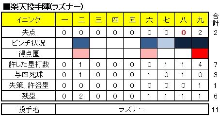 20141030DATA02.jpg