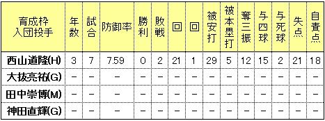 20141104DATA03.jpg
