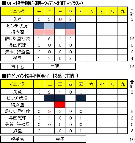 20141114DATA02.jpg