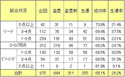 20141119DATA05.jpg