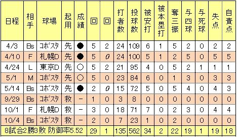 20141126DATA05.jpg