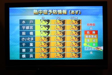 夕方のNHK気象情報
