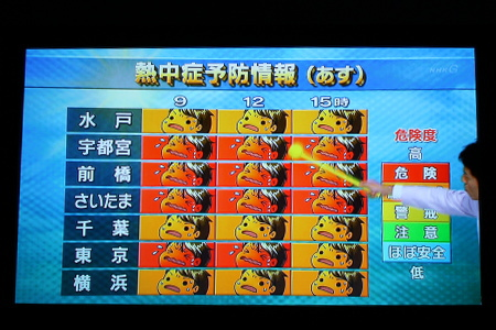 NHK気象情報 この絵は関東限定か?