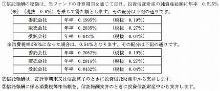 SMT グローバル債券インデックス・オープン(為替ヘッジあり)信託報酬