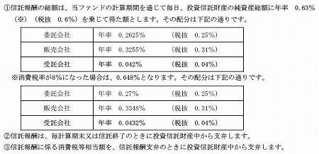 SMT 米ドル建新興国債券インデックス・オープン(為替ヘッジあり)信託報酬