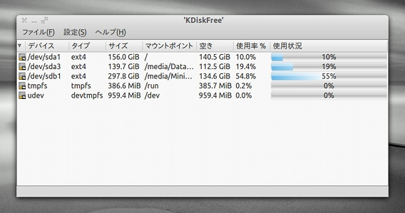 KDiskFree Ubuntu ハードディスク 容量 使用状況
