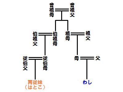 はとこちゃん 新花塩駅北口ぶら...