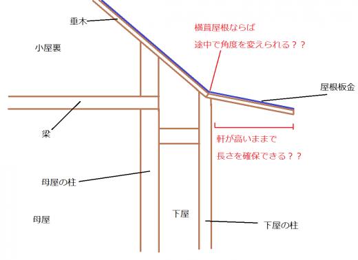 板金屋根(角度を変える場合)の矩計図