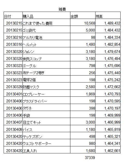 20130426雑費