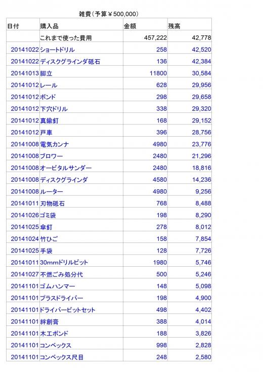 予算20141115_1