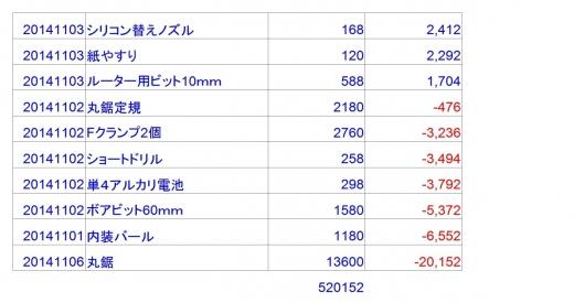 予算20141115_3
